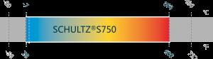 temperature graph Schultz S750