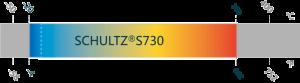 S730-700x194